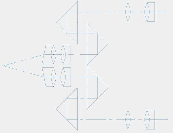 Схема работы стерео микроскопа